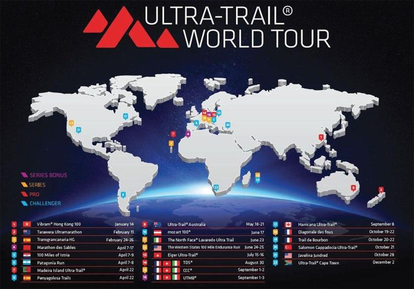 UTWT-Presentation